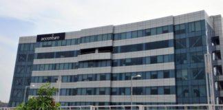 Accenture Freshers Recruitment 2020