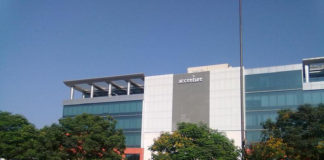 Accenture Off Campus Drive For 2020 Batch