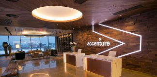 Accenture Mega Hiring 2020