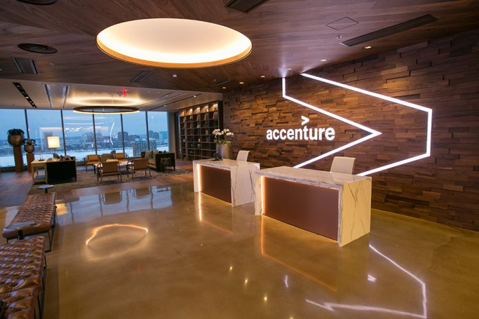 Accenture Careers For Freshers 2020