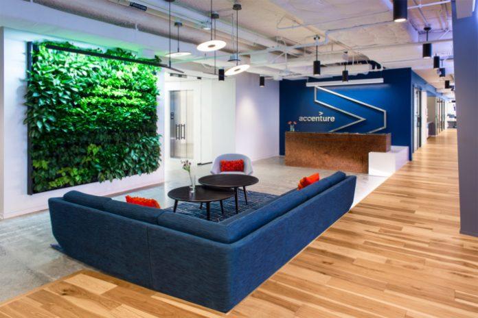 Accenture Off Campus Recruitment Drive 2021