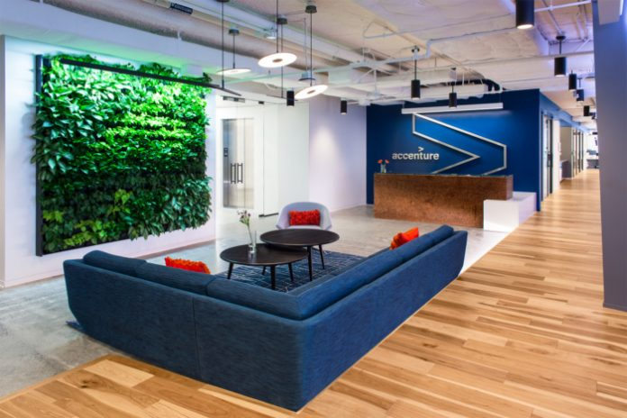 Accenture Recruitment 2020