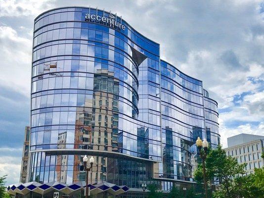 Accenture Off Campus Drive 2021 Registration
