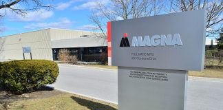 Magna International Careers